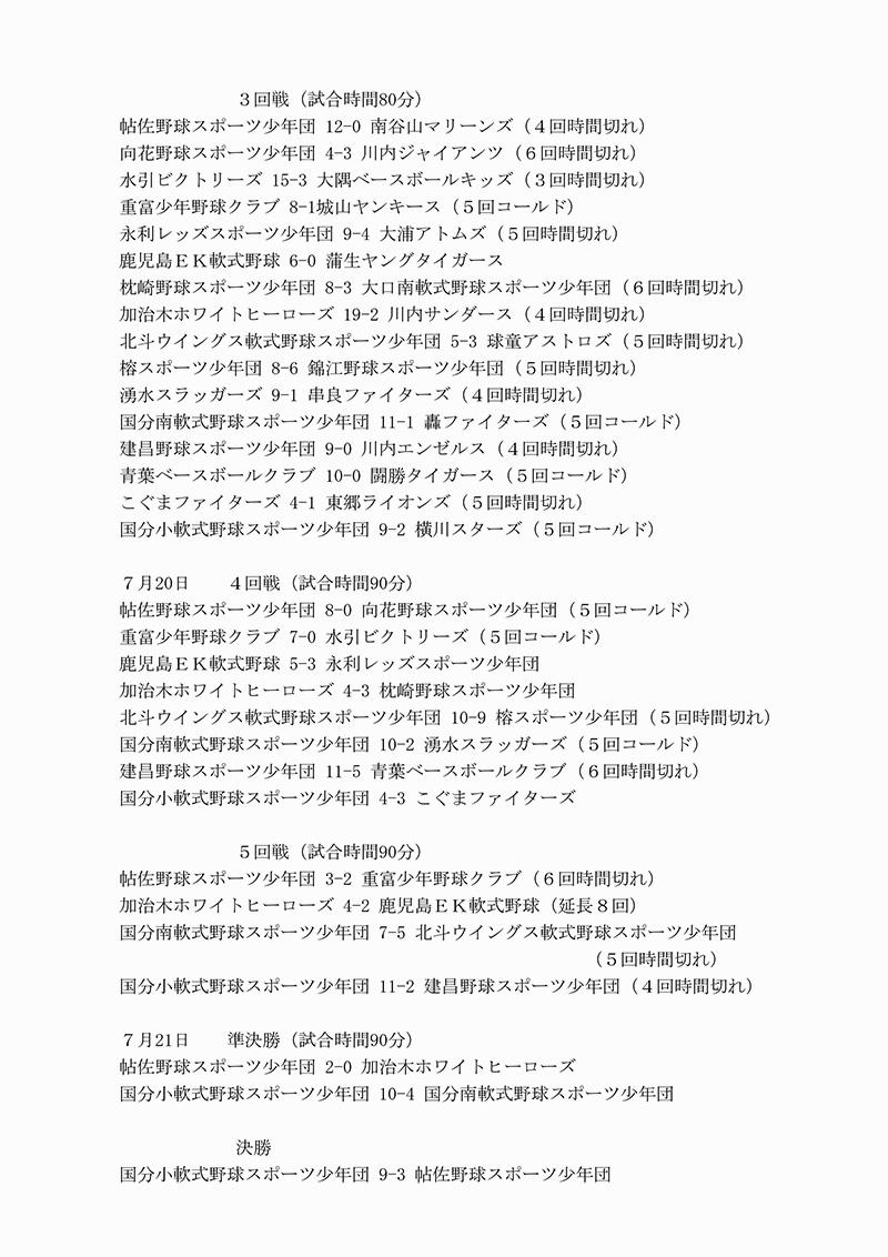 [続報]マクドナルドカップ 第20回県下学童軟式野球夏季大会