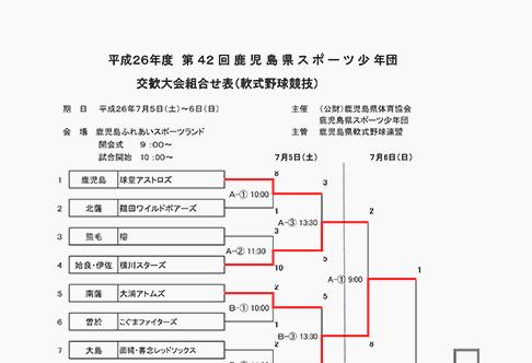 [結果]第42回鹿児島県スポーツ少年団交歓大会組み合わせ表
