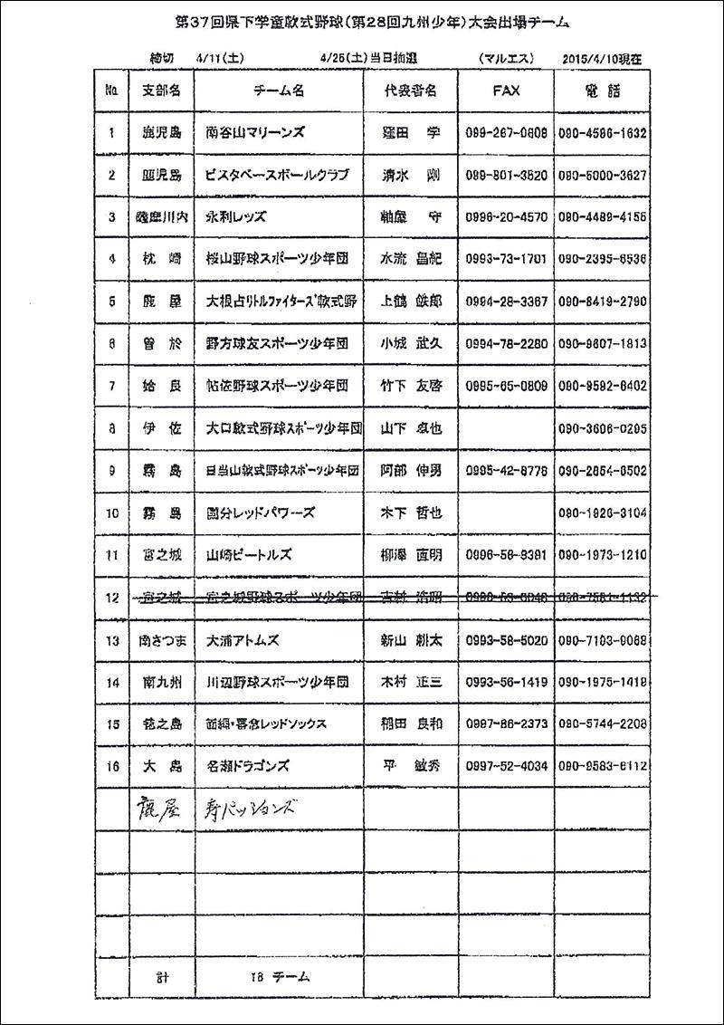 第37回県下学童軟式野球(第28回九州少年)大会出場チーム