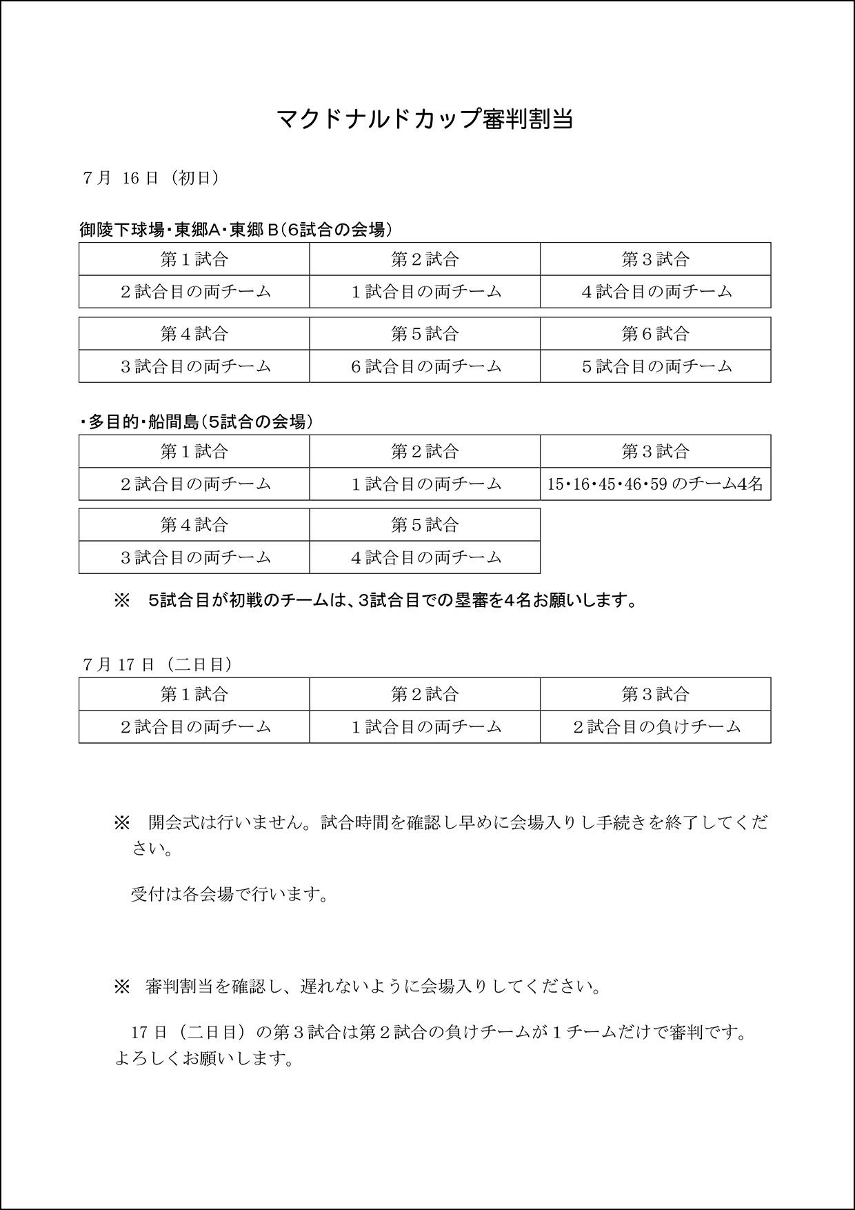 マクドナルドカップ-第22回県下学童軟式野球夏季大会