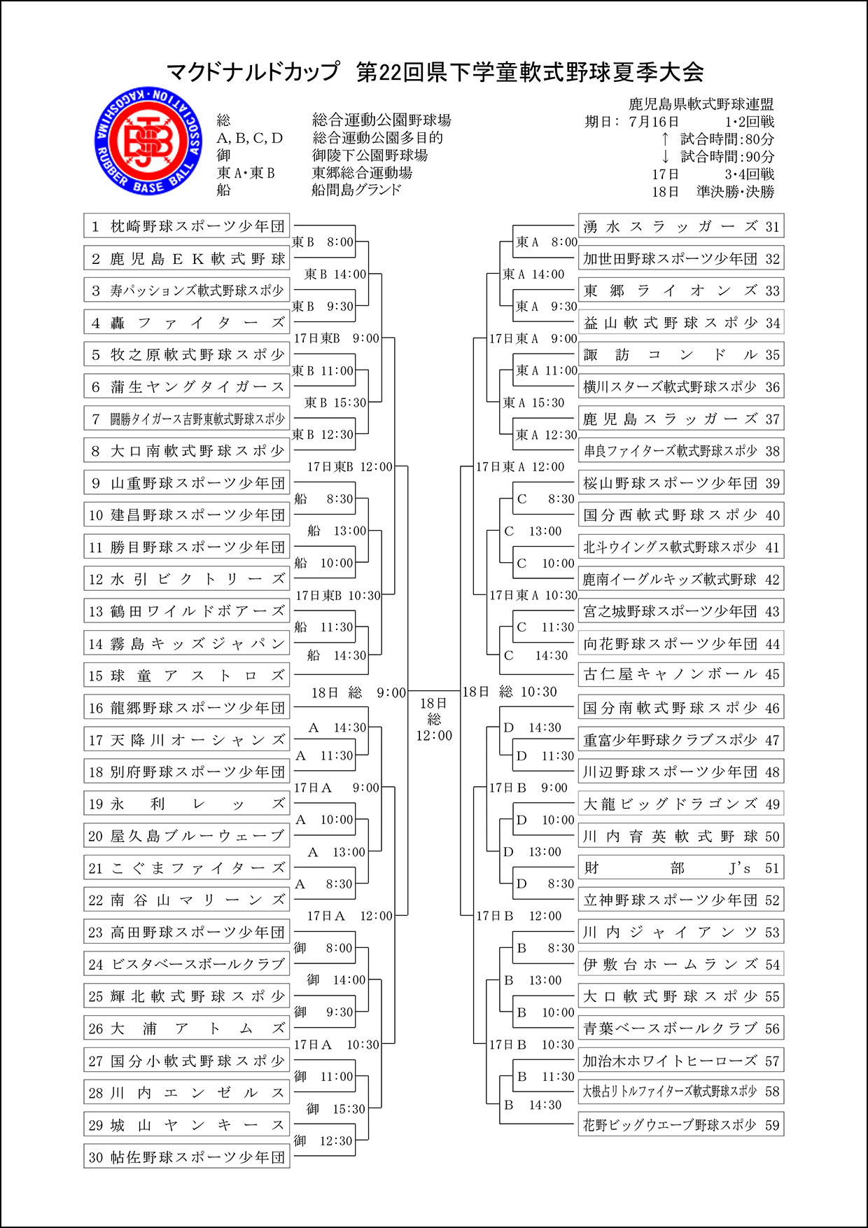 マクドナルドカップ-第22回県下学童軟式野球夏季大会002