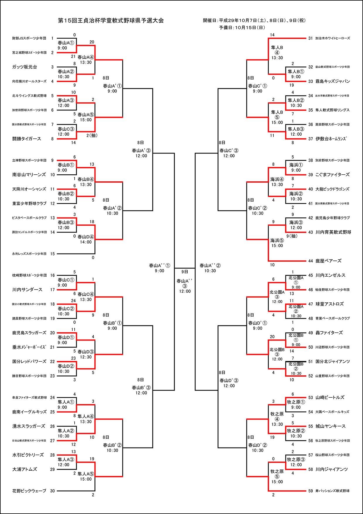 ▽第15回王貞治杯学童軟式野球県予選大会