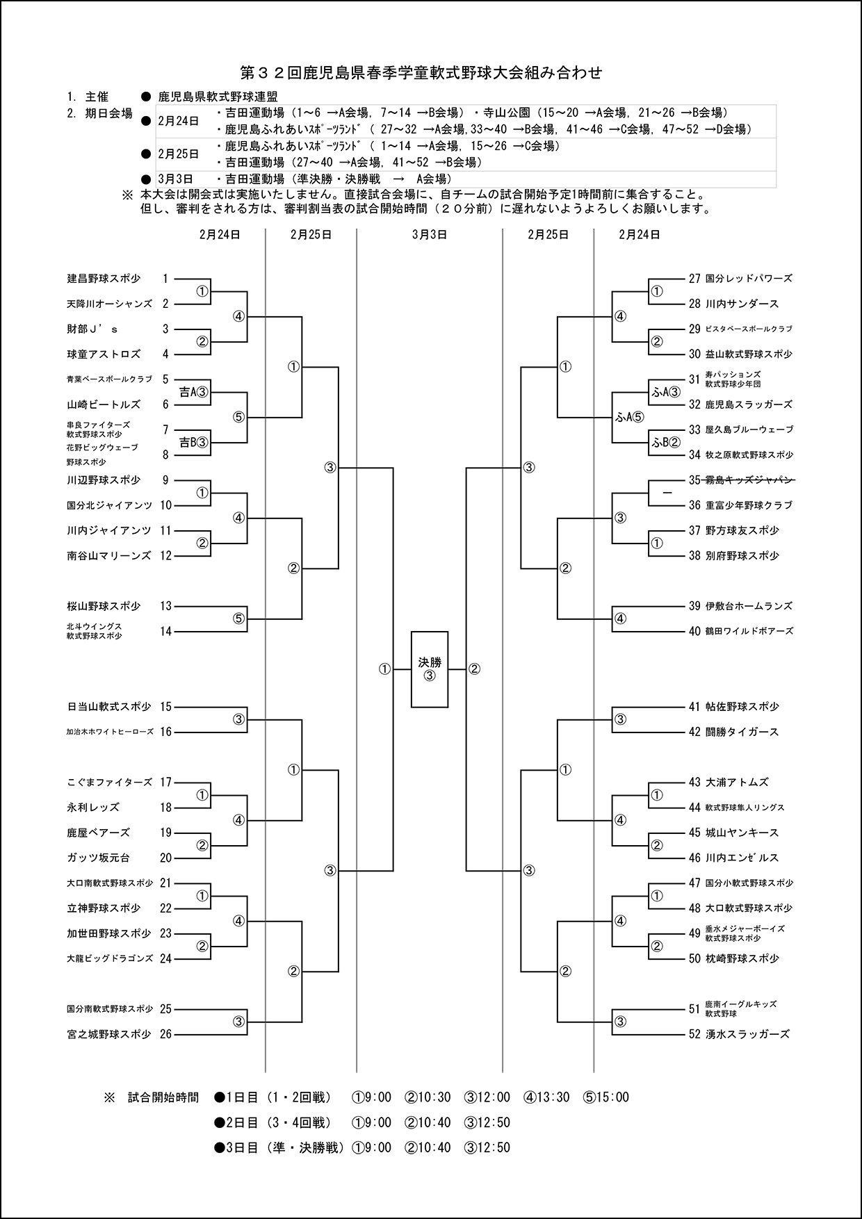 【変更】第32回鹿児島県春季学童軟式野球大会組み合わせ