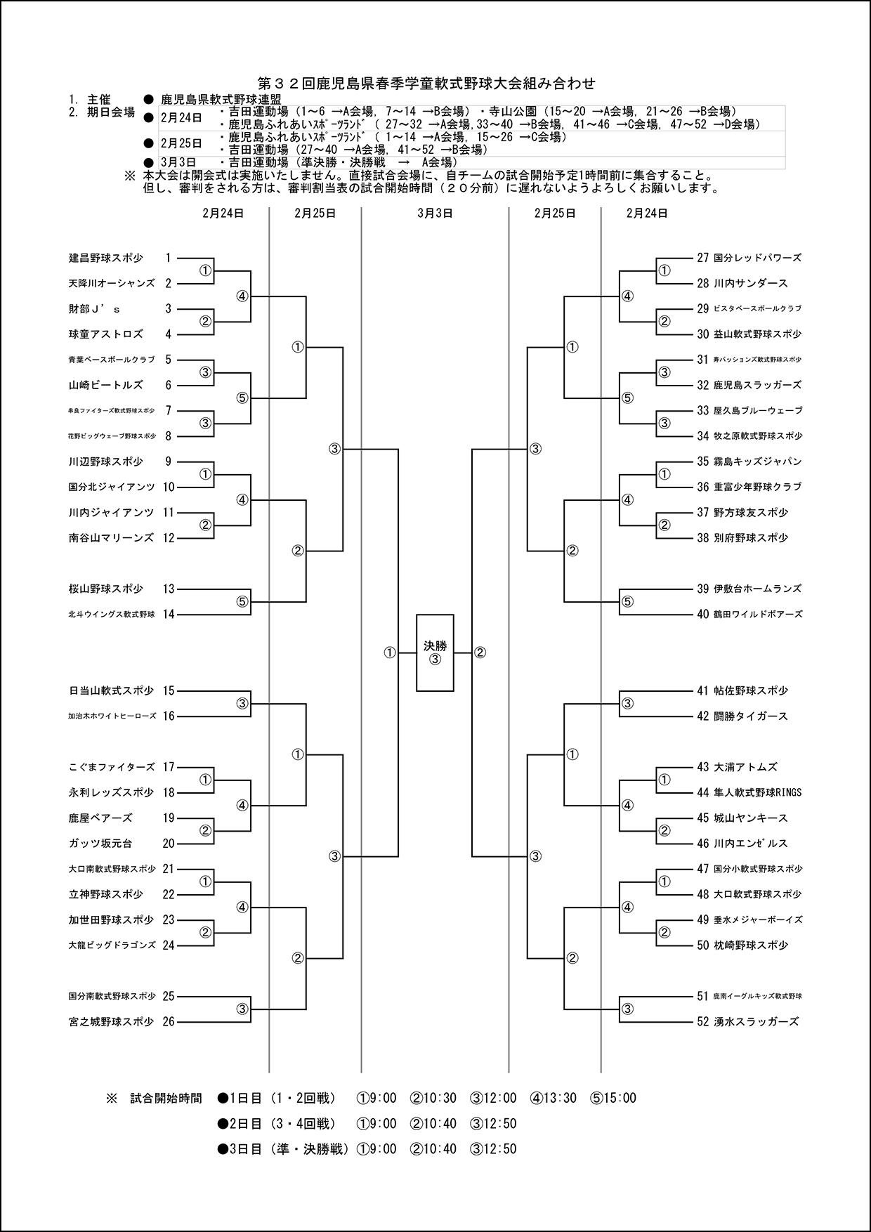 【組合せ】第32回鹿児島県春季学童軟式野球大会