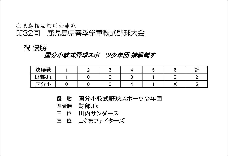 【結果】鹿児島相互信用金庫旗 第32回鹿児島県春季学童軟式野球大会