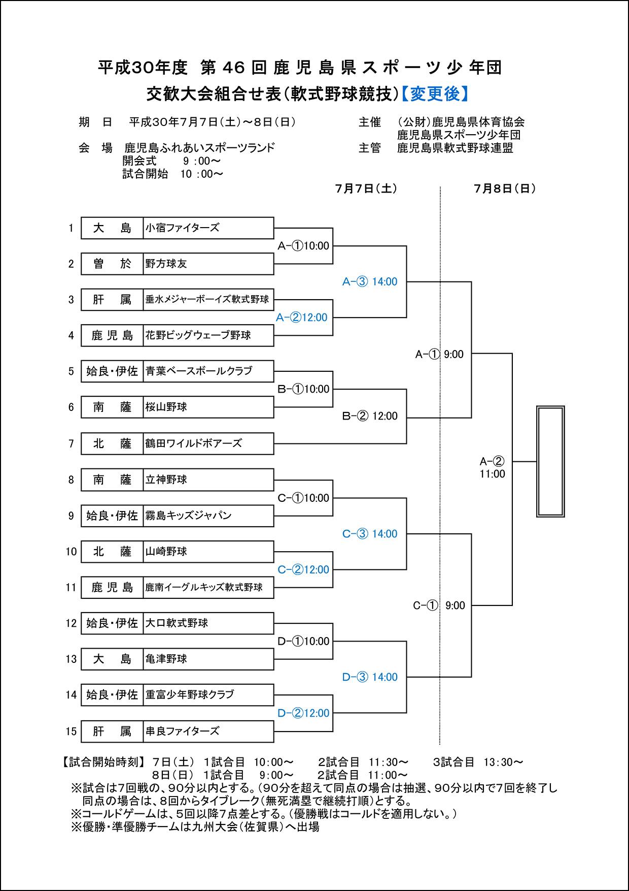 【修正/組合せ】第46回県スポーツ少年団交歓大会