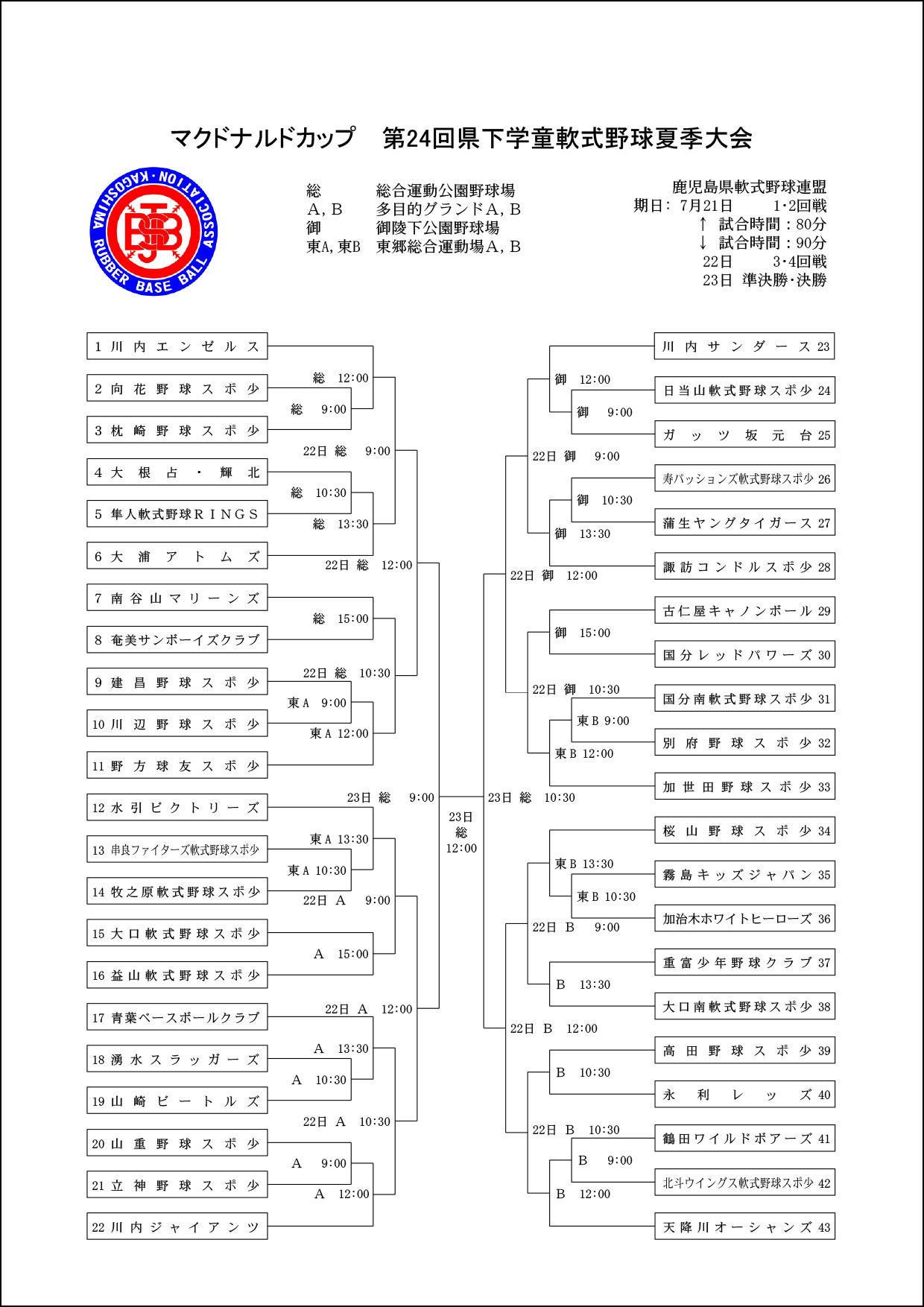 【組み合わせ】第24回県下学童軟式野球夏季大会