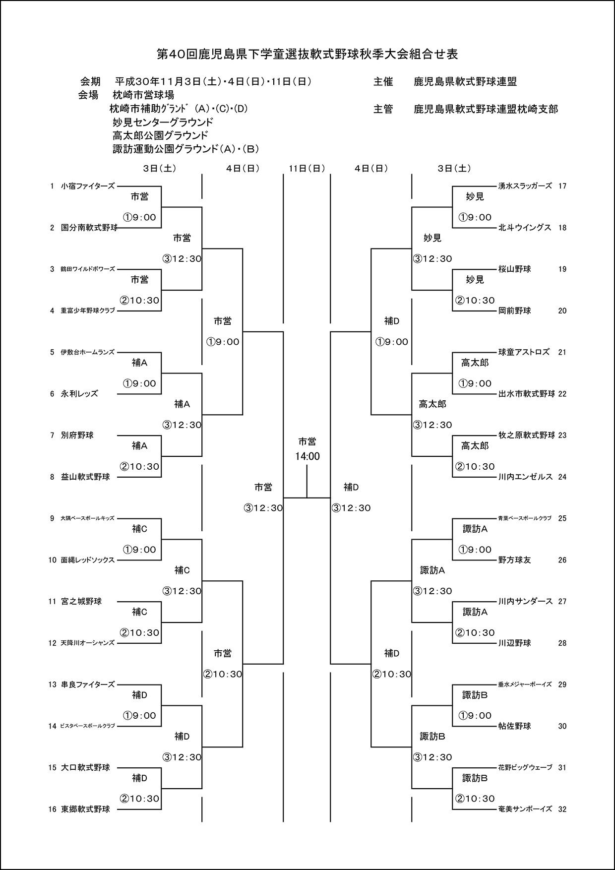 【組合せ】第40回県学童選抜野球秋季大会組合せ