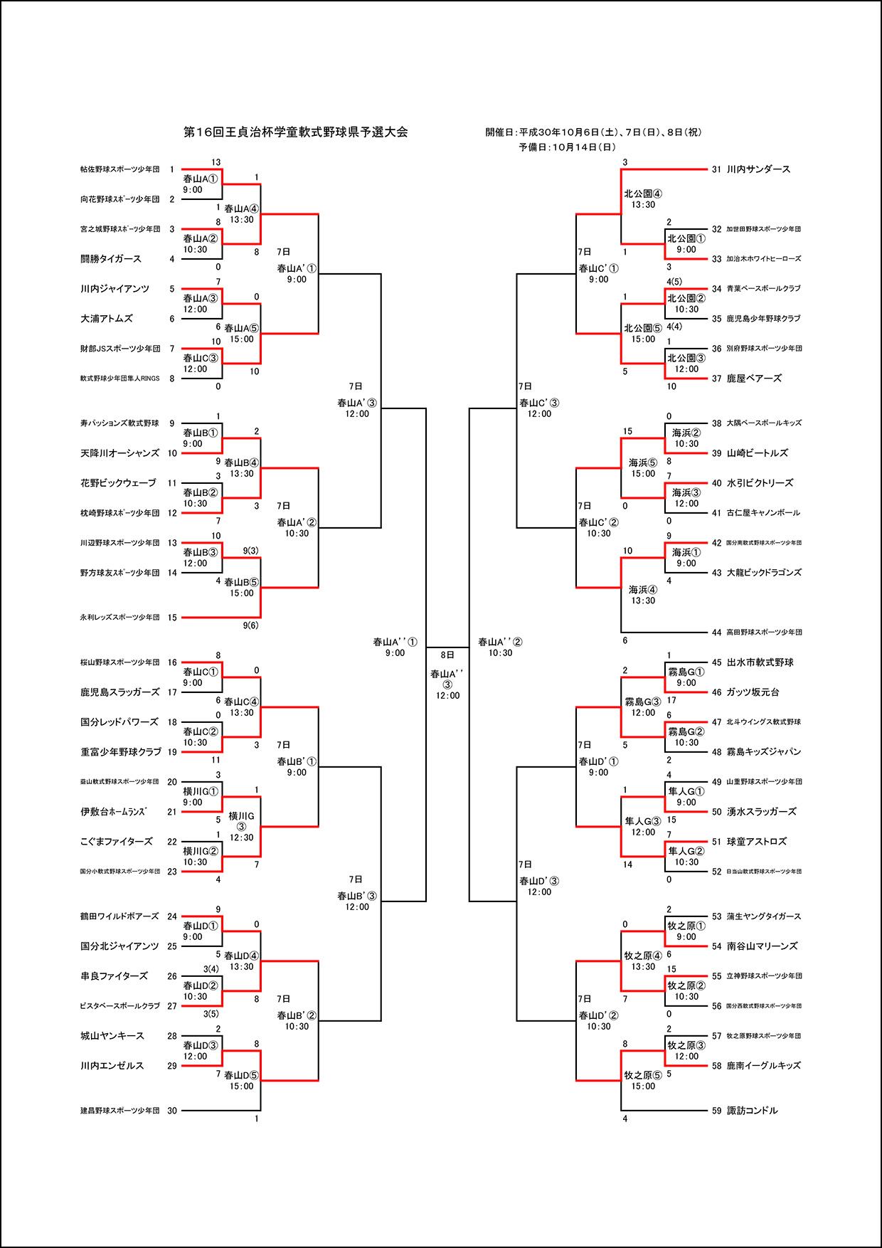 【一日目】第16回王貞治杯学童軟式野球県予選大会