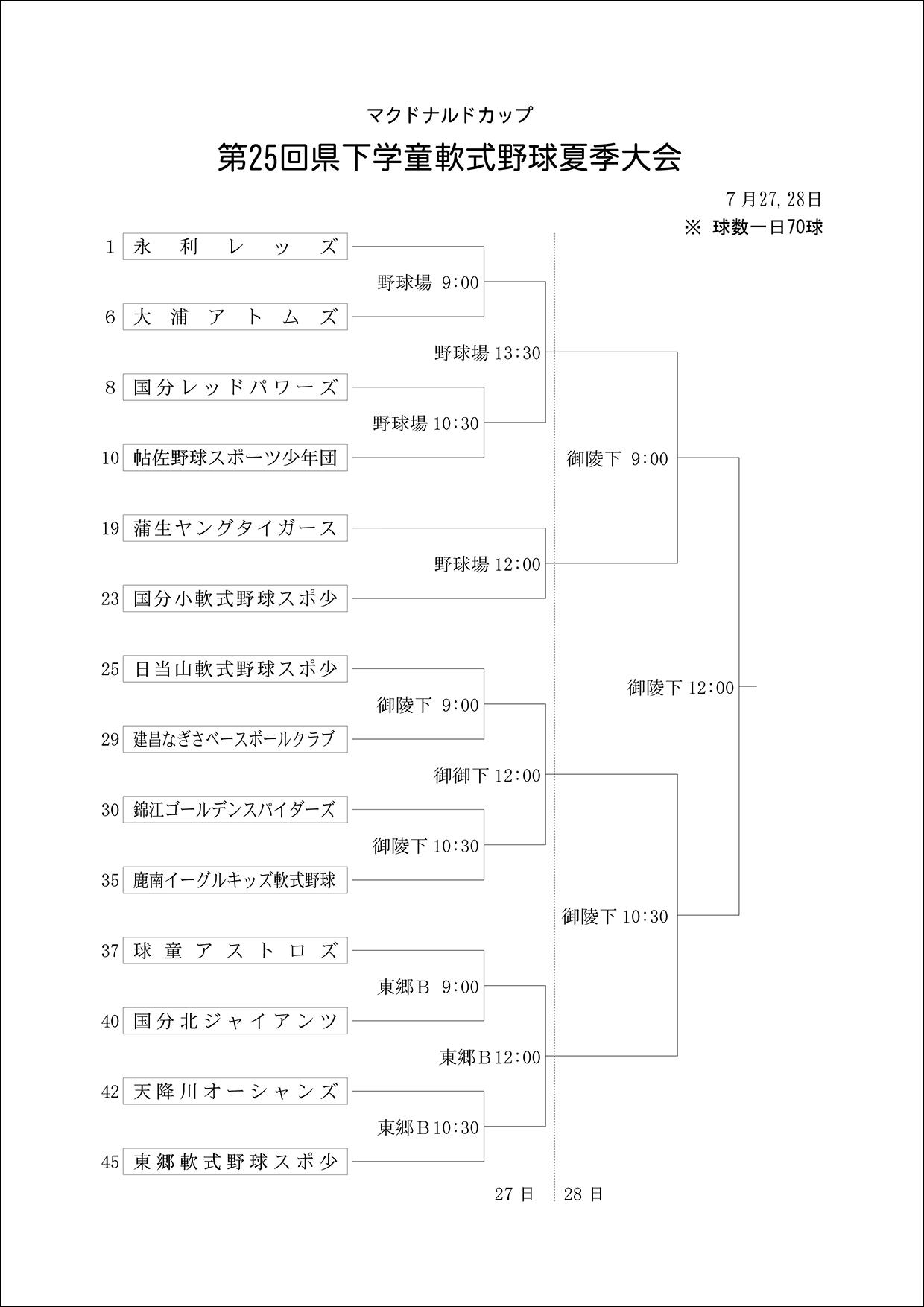【27日以降】第25回県下学童軟式野球夏季大会