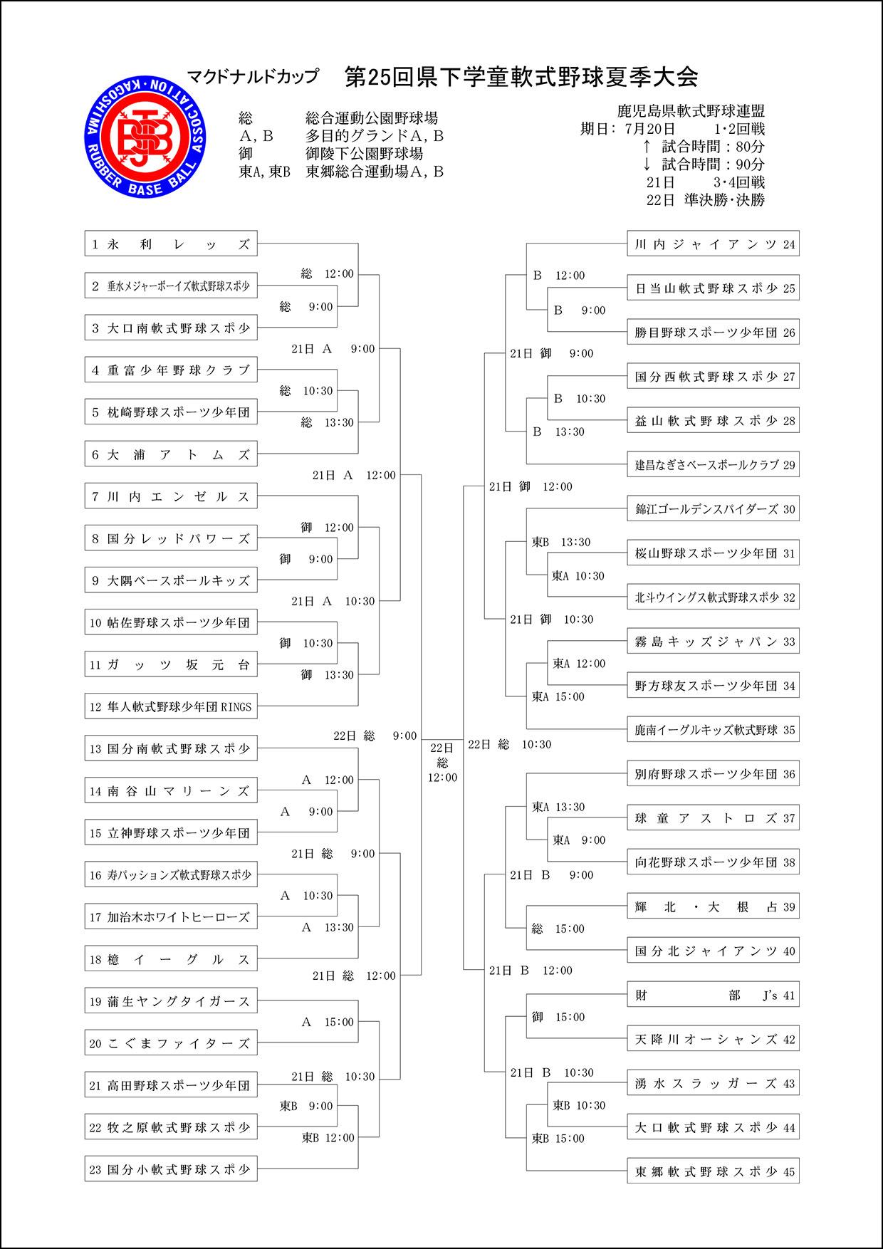 【組合せ】第25回県下学童軟式野球夏季大会