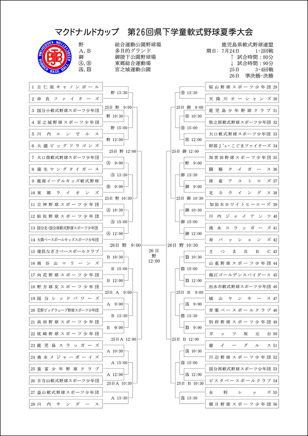 【組合せ】マクドナルドカップ第26回県下学童軟式野球夏季大会