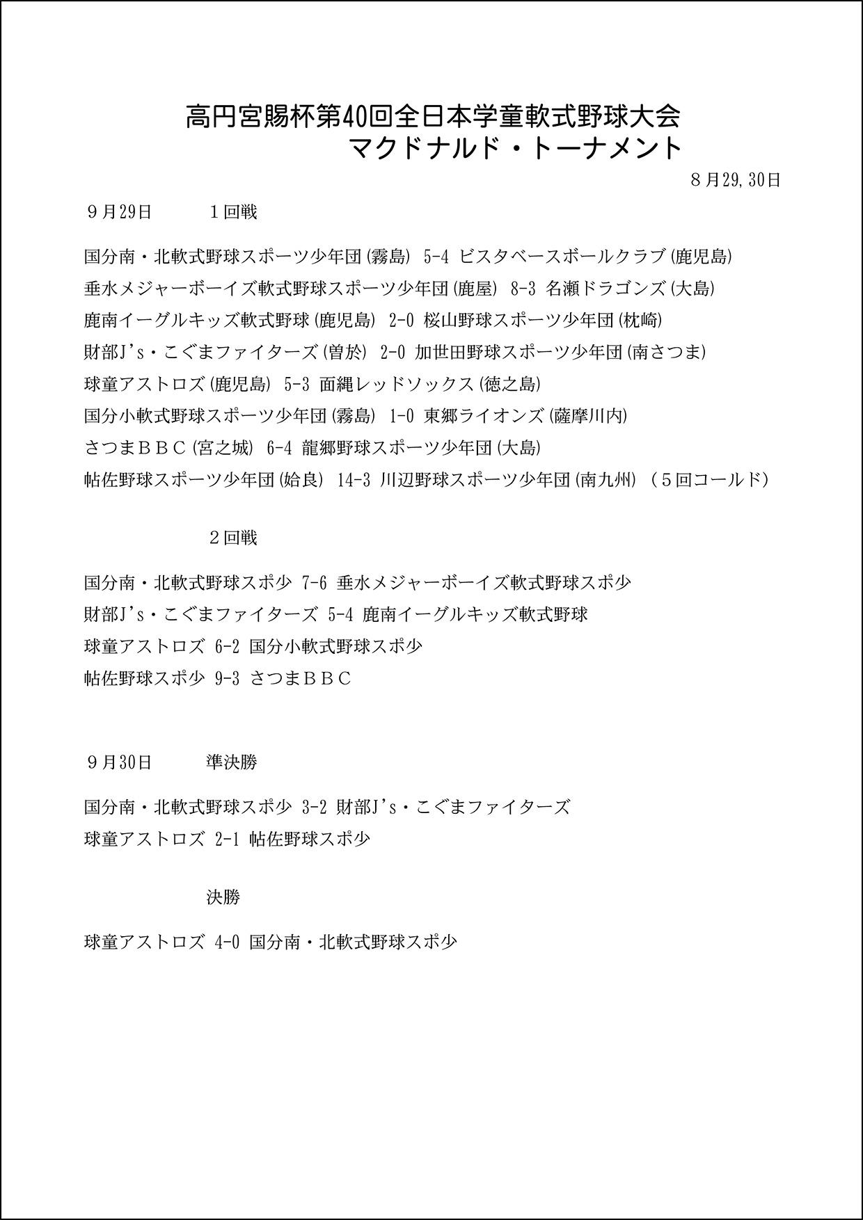 【結果】高円宮賜杯第40回全日本学童軟式野球大会(マクドナルド・トーナメント)