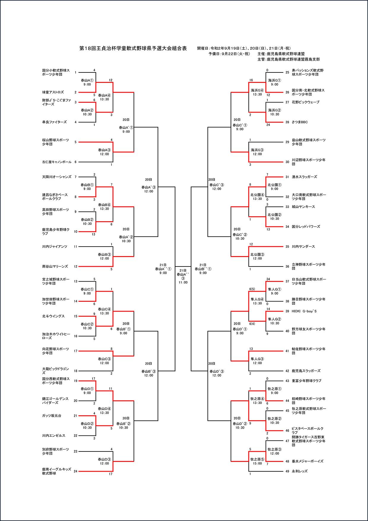 【19日】第18回王貞治杯学童軟式野球県予選大会