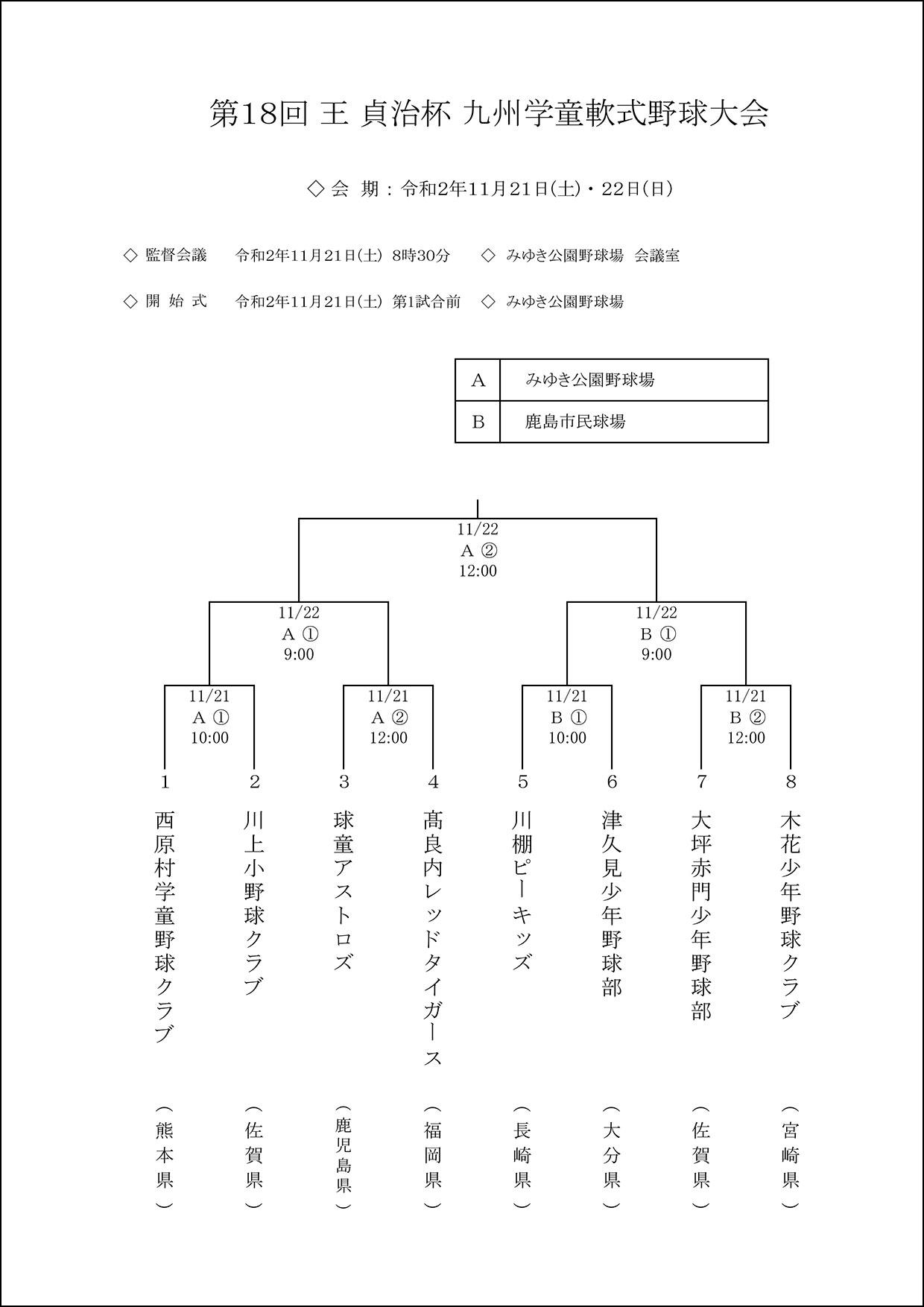 【組合せ】第18回 王 貞治杯 九州学童軟式野球大会