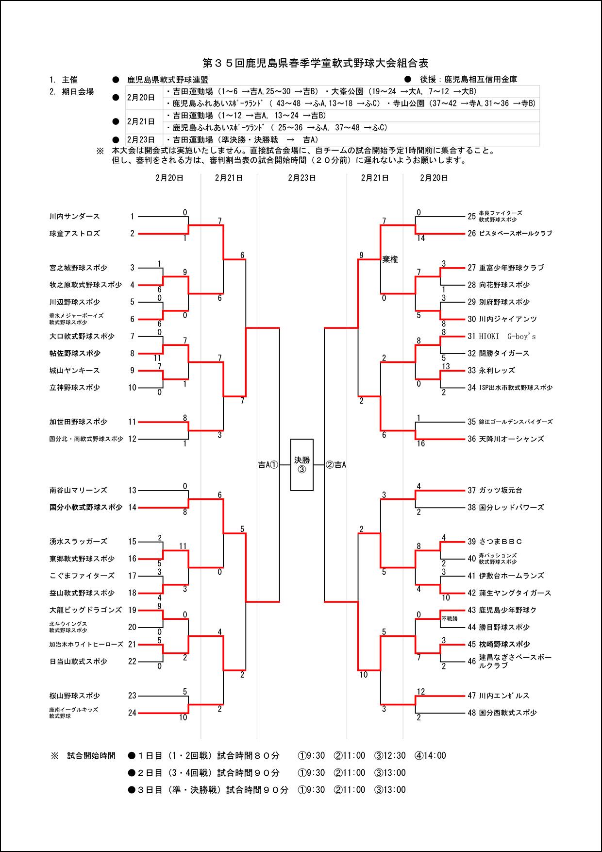 【1・2日目】第35回鹿児島県春季学童軟式野球大会