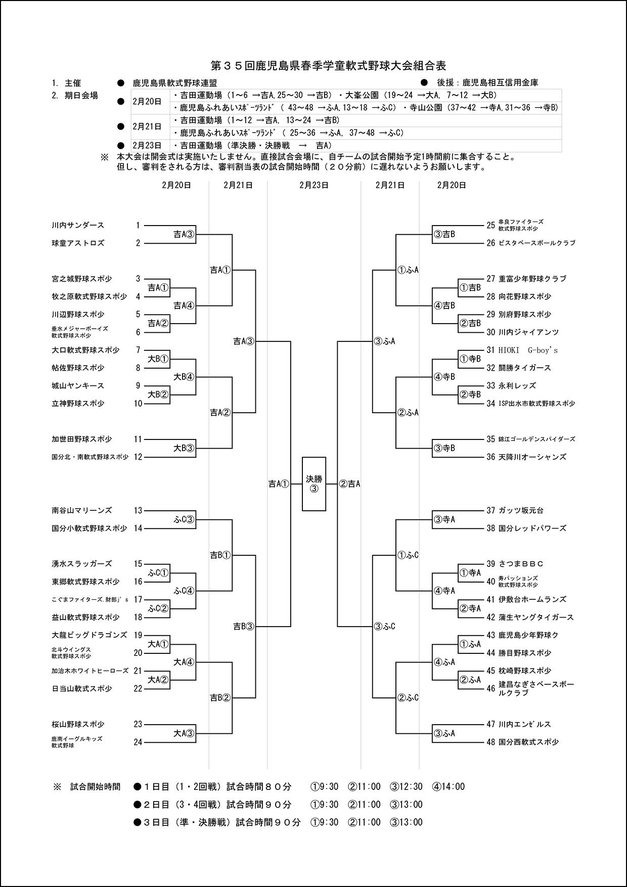 【組み合わせ】第35回県春季学童大会