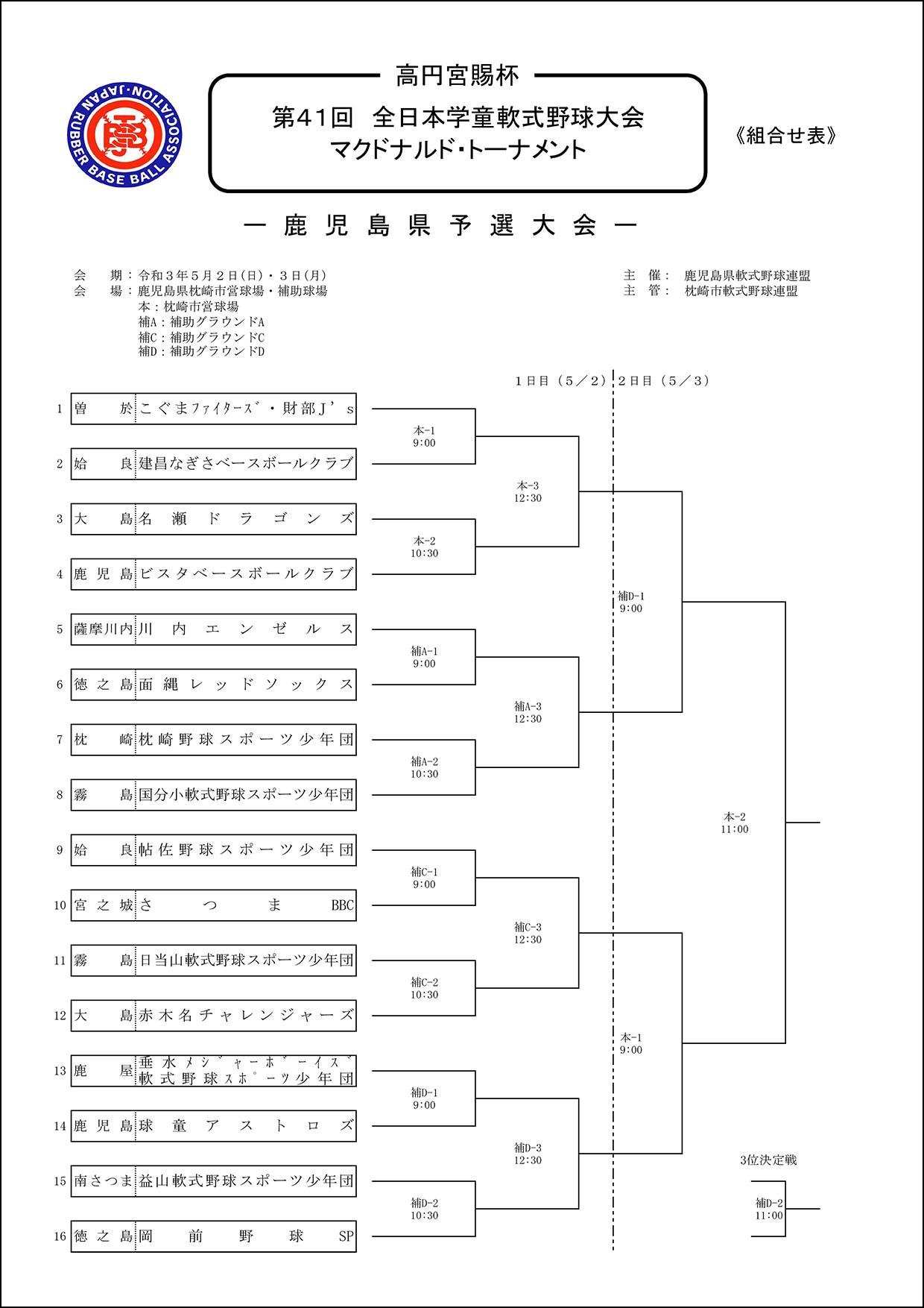 【組合せ】第41回全日本学童軟式野球大会 マクドナルド・トーナメント