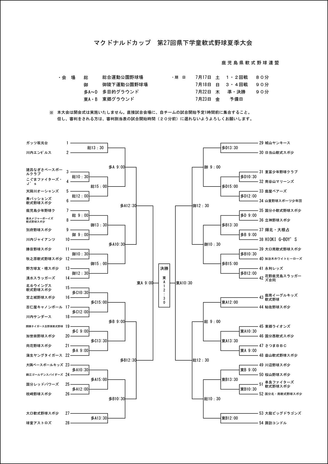【組合せ】マクドナルドカップ 第27回県下学童軟式野球夏季大会