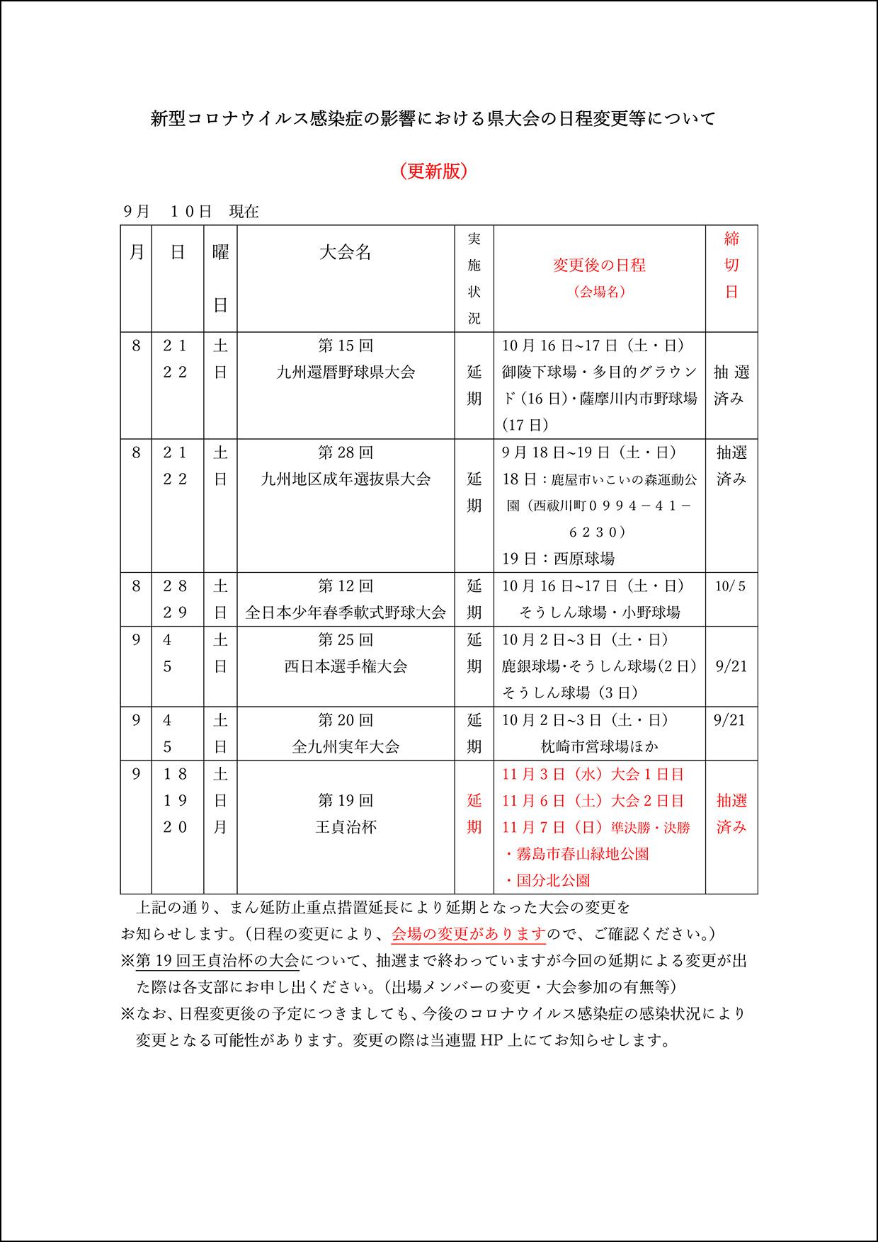 新型コロナウイルス感染症の影響における県⼤会の⽇程変更等について